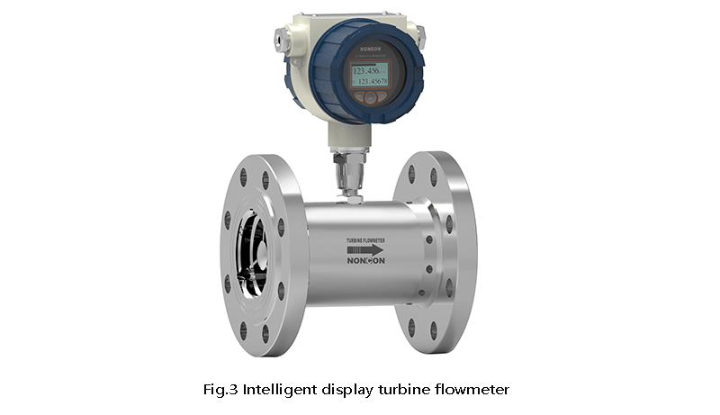 Intelligent display turbine flowmeter