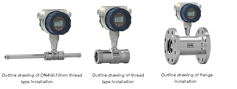 Different installation methods for flow meters