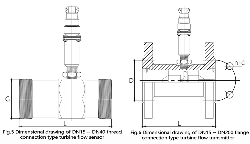 Turbine flow sensor dimensions