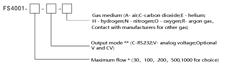 Selection of gas flow