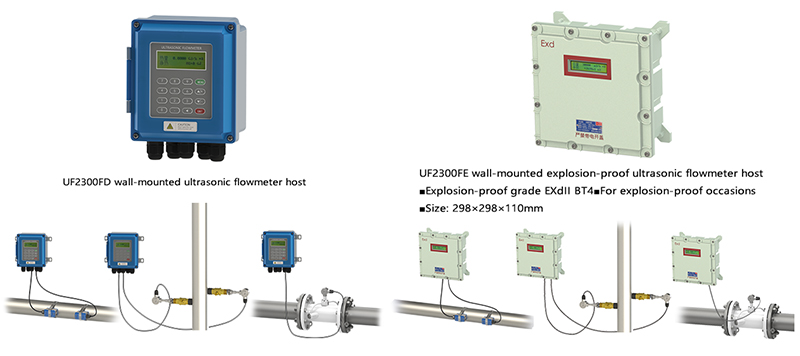 Fixed split-type ultrasonic flowmeter 2